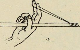 "Diagram of the use of amentum and javelin. Image from page 372 of ""Greek athletic sports and festivals"" (1910)."